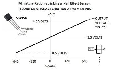 10x 49E OH49E SS49E linear Hall Effekt Magnetischer Fluss Sensor Tesla Gauss