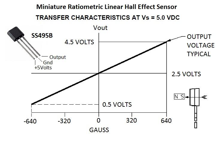 Hall Effect Current Probe : Arduino hall effect sensor gaussmeter arduining
