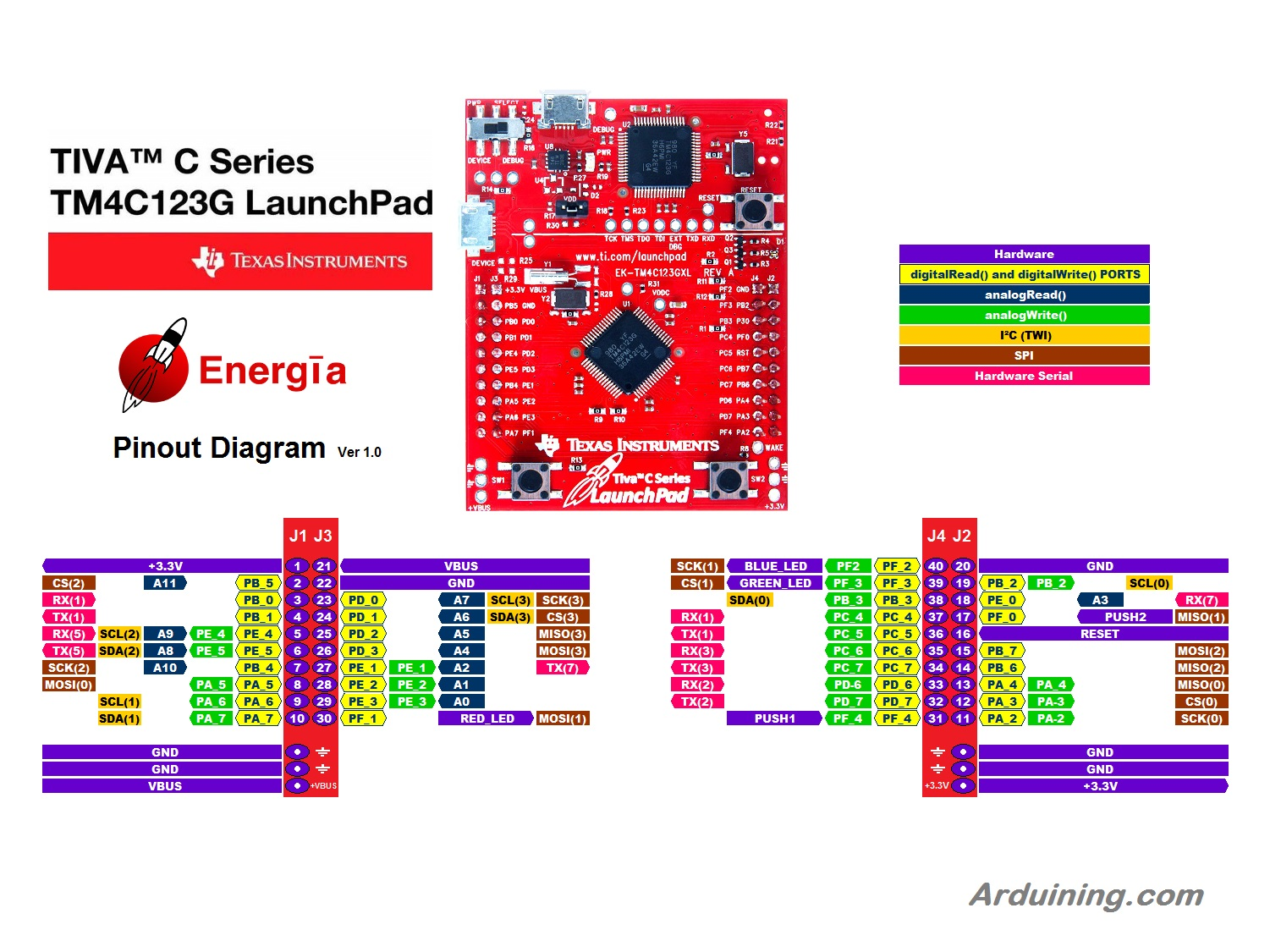 tiva_c_launchpad_pinout_001b digital to analog with tiva c launchpad and energ�a arduining Basic Electrical Wiring Diagrams at crackthecode.co