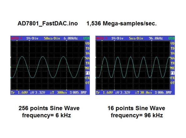 AD8701_Speed_Test_2