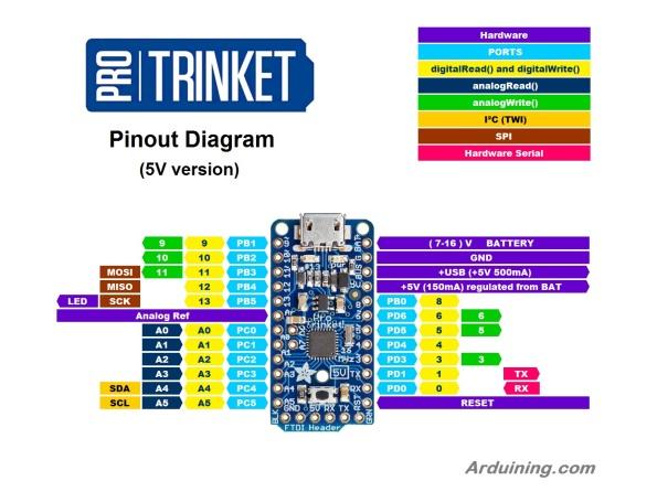 Pro_Trinket_pins_01