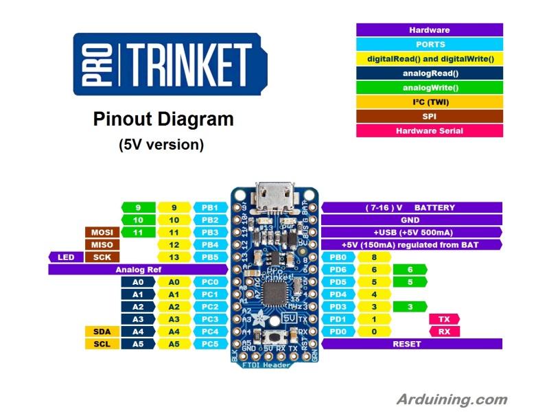 lighting node pro led pin out diagram pdf