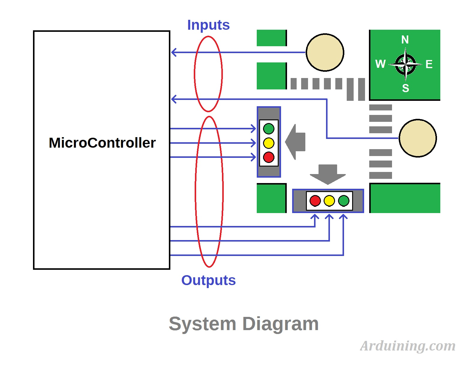 Cool Traffic Light Finite State Machine With Arduino Arduining Wiring Database Wedabyuccorg