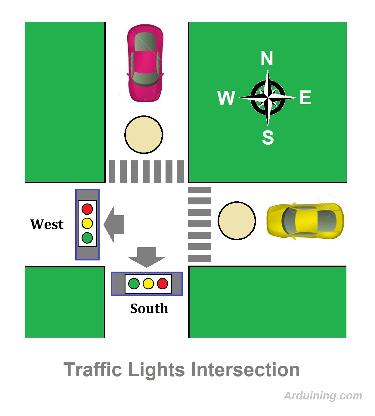 Traffic Light Finite State Machine With Arduino Arduining Breadboard Diagram Intersection2