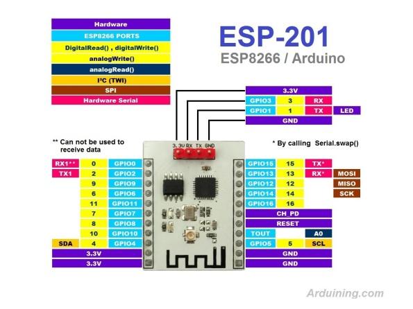 ESP-201_pinout