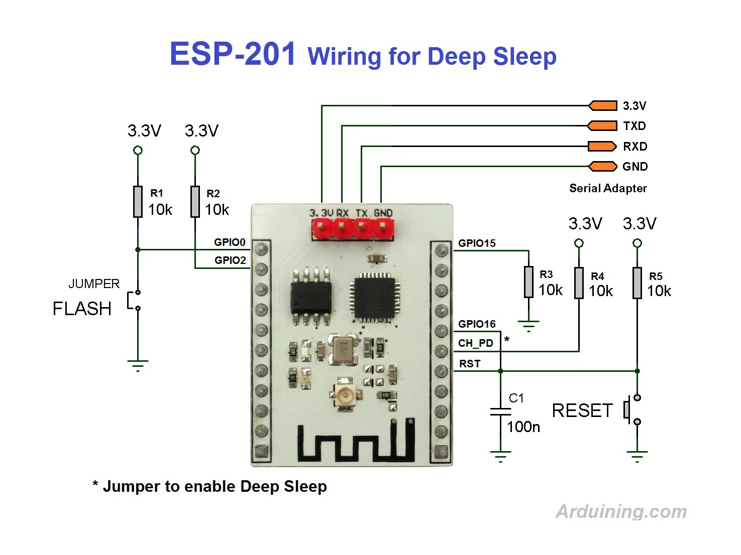 ESP 201 an ESP8266 breadboard friend ndash Arduining