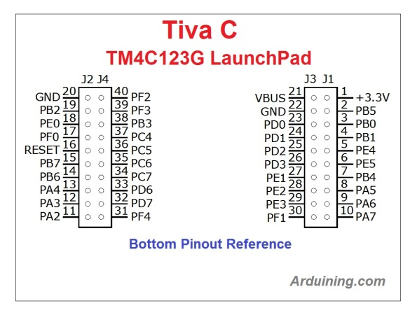TivaC_Launchpad_Bottom_pin_ref