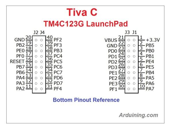TivaC_Launchpad_Bottom_pin_ref