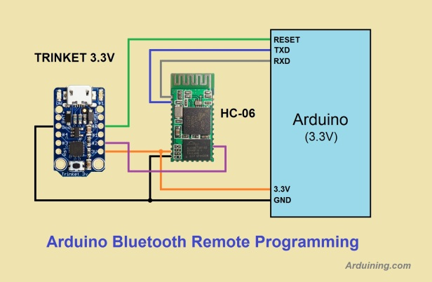 arduino3v3_remoteprogr