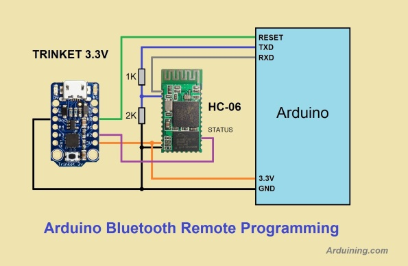 blue_remoteprogramming